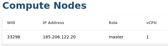 Screenshot_2021-04-29 VDC Dashboard